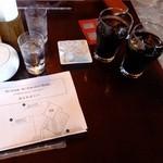 アサヒビール 大山崎山荘 - アイスコーヒー:450円