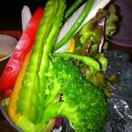29648502 - 島野菜のバーニャカウダ