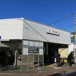 はや川 - 東急多摩川線 鵜の木駅