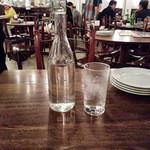 30041262 - 水はボトルで。炭酸水も選べます。