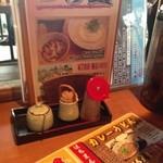 30328355 - ほんわかTV紹介のつけ麺