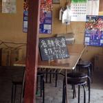 名糖食堂 -