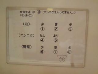 麺家 ぶんすけ - トッピングの番号(2014.08)