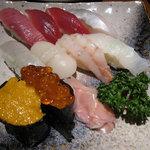 魚道楽 瓠 -