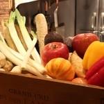 ベジバード - 愛知県の無農薬野菜や有機野菜