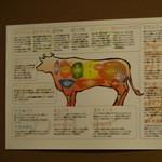 菜好牛 -