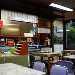 福田屋 - このガラス、、、木枠、、、テーブル、、、今じゃ手に入らないものばかり。