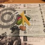 Kandanihonshubarushushu - 前菜