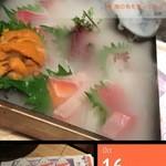 俺の魚を食ってみろ!! 田町店 - 俺の玉手箱