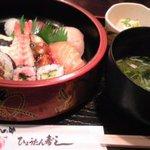 ひょうたん寿し - お寿司定食680円