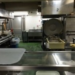 カラーズ - Nov,14 厨房 作業台の上のプラ箱に入ってるのがカレールー