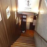大天門 - 地下へ下りる階段