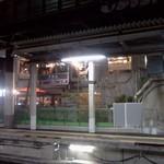 33396722 - 代官山駅ホームより