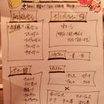 べじあげキッチン870 - 呑み放題コース☆ドリンクメニュー。