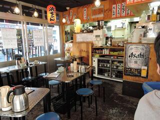 地魚屋台 浜ちゃん  上野店 - 外観&店内の様子