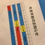 ラーメン専門店 徳川町 如水 - 年末年始の営業