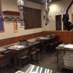横濱焼肉食堂 -