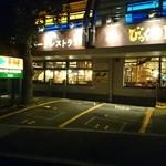 びっくりドンキー - 夜の駐車場は思い出と共に