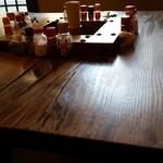 コタン - テーブル