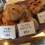 ボン・ボランテ - 美味しそうなパン達