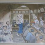 武蔵屋 - 徳川宗家18代当主が1965年頃の武蔵屋の店内を描いた水彩画