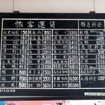 相生物産館 - 旧駅舎の中/昔の旅客運賃