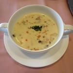 アンビルハウス - 本日のスープ