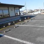 寿々万 - 駐車場