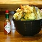 一八 - バカッタレ天丼大盛はこんな感じの大きさでした。米にたどり着けない(>_<)