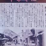 34863457 - 燕三条背脂ラーメンの歴史