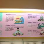 紀州梅干館 - 梅干の歴史