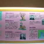 紀州梅干館 - 南高梅の歴史