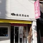 鈴木翠松軒 - 2010年2月7日。訪問
