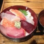 立ち寿司 - 2013/1/13 いつもの立ち寿司