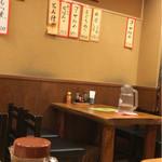つるかめ食堂 - 昭和の雰囲気が素敵です