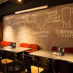 BrewDog - ビール造りの工程を描いたウォールと英国の映画館で使用されていたシート