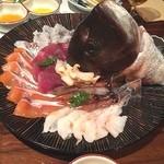 濱の季 - 何故か名古屋で魚しゃぶ⁉️ 結構高級だが美味かった(^_^)