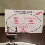 焼肉グレート - 希少部位塩の添え紙