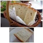 ラ パニエ ド ニーム - この「フォッカチャ」美味しいのです。上にかけられた塩加減もいいですし、生地にモッチリ感もあります。