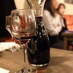 36787971 - ワイン