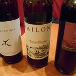 イル チェルカトーレ - ワインを選択
