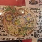 37319236 - 桶料理☆月替りで内容が絵で説明されています。