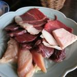 37666790 - 猪肉、鶏肉、豚肉