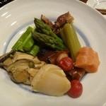 魚菜 - 酒菜の盛り合わせ