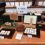 総本家駿河屋 - <2015年5月>銘菓「本ノ字饅頭」は売切れてた~(^-^;