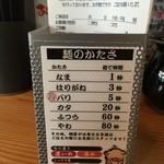 Tsurukamedou - 麺のかたさの目安