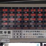 麺鮮醤油房 周月 - 平生まで670円‥。痛い(T.T)
