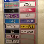 さっぽろ鮨処 海森 - ビル内の看板