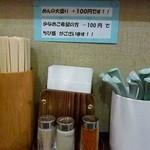 らーめん山頭火 - +-100円