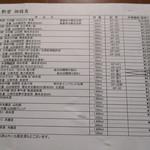 勲碧酒造 - 商品価格表(消費税抜き)